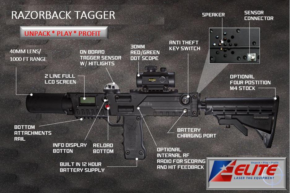 razorback-laser-tagger-chart-elite-laser-tag-equipment